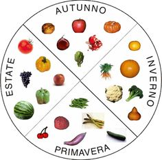 al mercato Healthy Fruits, Healthy Eating, Healthy Recipes, In Natura, Juice Plus, Nutrition Information, Creative Food, Buffet, Vegetables