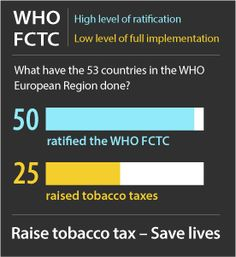 WHO/Europe | Tobacco