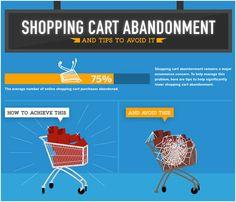 Shopping cart abandonment...