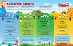 Download our 'Sensational seasons' poster. We've put together this handy resource for you to display in your classroom or staff room - simply dip in whenever you need a seasonal song!  #MusicEducation  #PrimaryEducation #TeachingTools