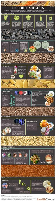 Sowing SEEDS of Health: Why seeds are good for you and how to sprinkle them into your diet daily.