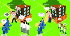 The great fall of real estate market in India!!