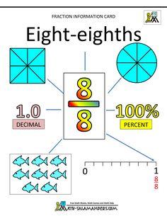 understanding fractions eighths 8
