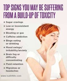 Do you have any of these signs?  If so, are you ready to detox?  Send me a message.