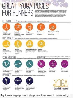 Yoga poses for runners.