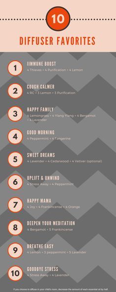 Top 10 Diffuser Favorites Top 10 Diffuser Favorites using Young Living essential oils  Diffusing is an easy and effective way to enjoy the emotional and physical benefits of aromatherapy. Diffusers disperse essential oils as a fine vapor into the air which can be absorbed into the body through the