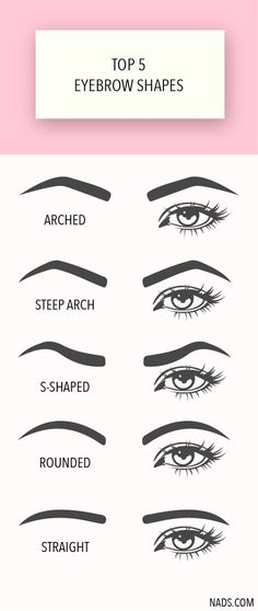 Top 5 Eyebrow Shapes Are your eyebrows arched or rounded Find your shape or try them all with Nads Facial Wand Eyebrow Shaper easy noheat eyebrow waxing right at home Natural Facial Hair Removal, Arched Eyebrows, Eye Brows, Round Eyebrows, Natural Eyebrows, Makeup Eyebrows, Thick Brows, Natural Makeup, Eyebrows On Fleek