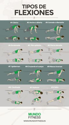 Variedades de flexiones/Pushup variations