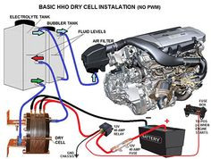 http://auto-hydrogen.com - How to install the standard HHO generator - http://auto-hydrogen.com