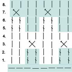 kukonaskel2varia Knitting Socks, Knitting Patterns, Diagram, Chart, Crochet, Knits, Ideas, Tricot, Knit Socks