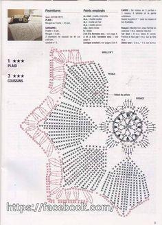 Photo from album on Yandex. Crochet Bedspread, Crochet Quilt, Crochet Squares, Crochet Home, Crochet Motif, Crochet Doilies, Crochet Stitches, Crochet Diagram, Crochet Chart
