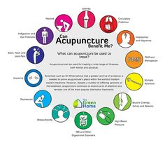 Can acupuncture benefit me?