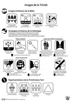 La Trinité en image Infographic
