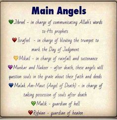 The most important angels names and duties