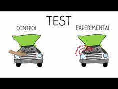 ▶ Research Methods: Experimental Design Intro Video - YouTube