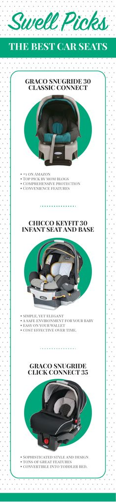 Swell Baby helps you find the best products for your baby. We've picked our top 3 car seats, now let's find yours! #baby #carseats #car #seat #pregnant #babygear