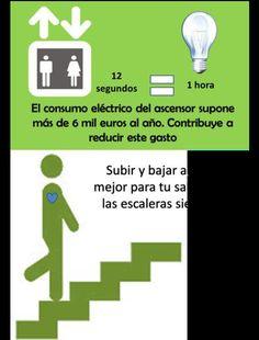 #uexbiblioteca #consumo_energetico