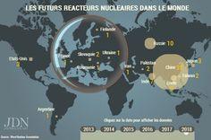Construction de réacteurs nucléaires