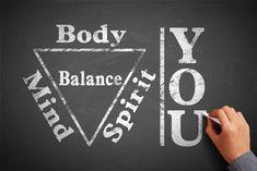 http://www.corespirit.com/mind-body-medicine/ Mind-body medicine #AlternativeandNaturalMedicine, #MentalWellness, #Mind, #Mind-BodyPractices