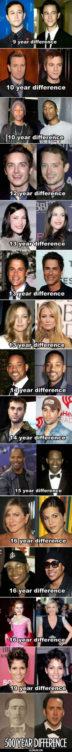 Celebrities Then V Now. Some people just don't age. Then we have tose who age a lot
