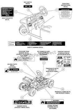 gas ezgo wiring diagram ezgo golf cart wiring diagram e