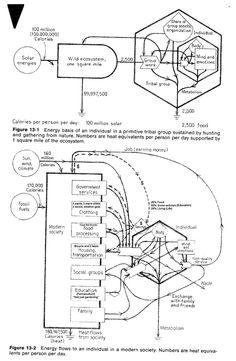 schumacher battery charger wiring diagram 30 schumacher battery charger wiring diagram | [06 ... #2