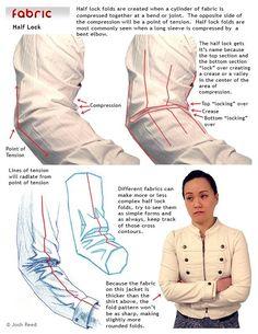 옷주름 관련 튜토리얼. : 네이버 블로그