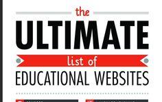 Una lista di siti educativi