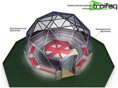 Como calcular e construir uma cúpula geodésica