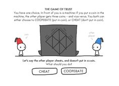 an interactive guide to the game theory of why & how we trust each other