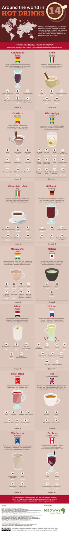 """""""From atole in Mexico to white glögg in Sweden, you'll be craving one of these seriously delicious beverages!"""""""