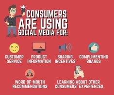 Consumers are using social media for. Digital Marketing Strategy, Digital Marketing Services, Marketing Plan, Content Marketing, Internet Marketing, Online Marketing, Social Media Marketing, Social Media Channels, Social Media Content