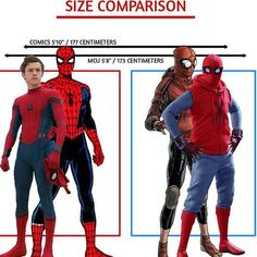 "1,784 Likes, 6 Comments - Spider-Man (@spider.rman) on Instagram: ""Spiderman from comic to movie size comparison! #spiderman #marvel  Credit to @allaboutmarvel_id"""