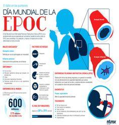No hay cura para la EPOC. Sin embargo, hay muchas medidas que se pueden tomar para aliviar los síntomas e impedir que la enfermedad empeore.