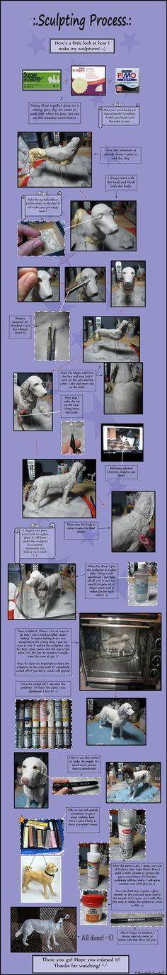 :. Sculpting Process .: by ~XMoonlight-SonataX on deviantART
