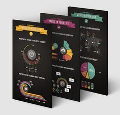 Infography Set / The music in your life on Behance