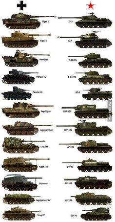 German and Russian Tanks In my opinion the best tank Tiger II the best tank destroyer Isu-152 What's your choice in your opinion ?? - MOSTAFA Magdy - Google+