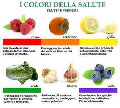 I colori della salute Detox Recipes, Healthy Recipes, Keto Nutrition, Health Advice, Wellness Tips, Natural Health, Natural Remedies, Healthy Lifestyle, Healthy Living