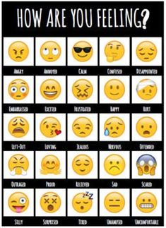 This alphabetized emoji feelings chart is a great way to get students engaged in social emotional learning and help students identify how they are feeling. Feelings Activities, Social Skills Activities, Feelings Chart, Feelings Words, Emoji Chart, Anger Iceberg, Le Emoji, Emojis Meanings, Emoji Names