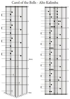 """Free Tablature - Learn """"Carol of the Bells"""" - Kalimba Magic Guitar Chords For Songs, Piano Songs, Music Songs, Music Stuff, Easy Sheet Music, Piano Sheet Music, Music Sheets, Kalimba, Diatonic Scale"""