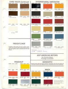 Paint Chips 1978 International Harvester