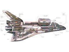 USA - Space Shuttle cutaway