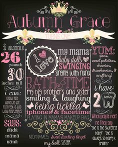 SHABBY CHIC VINTAGE Customized Chalkboard First Second Third Fourth Fifth Birthday Poster Girl w/ Monogram & Fleur De Lis by BestDayEverGraphics on Etsy https://www.etsy.com/listing/195611107/shabby-chic-vintage-customized
