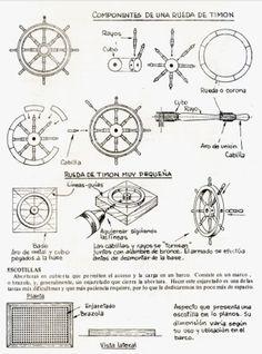 modelismo naval - Julio Fouret - Cuad.3- Accesorios cubierta