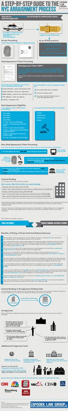 I Fought The Law   Infographic Sponsored By The Online Criminal Justice  Degrees At Concordia University Online | Educational Resources | Pinterest  | ...