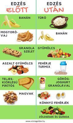 Nutrition ref in 9679524568 - Well balanced and delicious nutritonal tips. Nutrition Plans, Health And Nutrition, Health And Wellness, Health Fitness, Milk Nutrition, Health Tips, Healthy Meals For Two, Healthy Recipes, Fitness Snacks