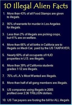 Key word: ILLEGAL    WHY...WHY...WHY      are WE THE TAXPAYER expected to carry this HUGE burden of educating their kids, providing free healthcare (WE don't get free healthcare), providing welfare, housing, foodstamps??????  All the while they STEAL our jobs.     WHY???     So OBAMA and DEMORATS can have more VOTES ensuring that they are elected.......ensuring that they go on ROBBING We The Taxpayer..... I'm SICK AND TIRED OF MY MONEY GOING DOWN A SHIT HOLE!!!!!!!