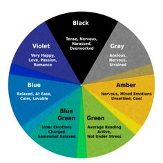 Colour And Mood Chart mood ring color chart - explore color symbolism related to