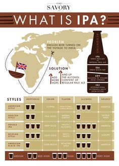 What is IPA infographic craft beer