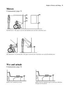 universal design Interior Design Tools, Human Dimension, Bathroom Dimensions, Plan Sketch, Id Design, Data Charts, Space Architecture, Design Reference, Restaurant Design